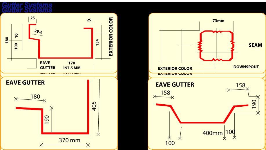 Gutter Systems