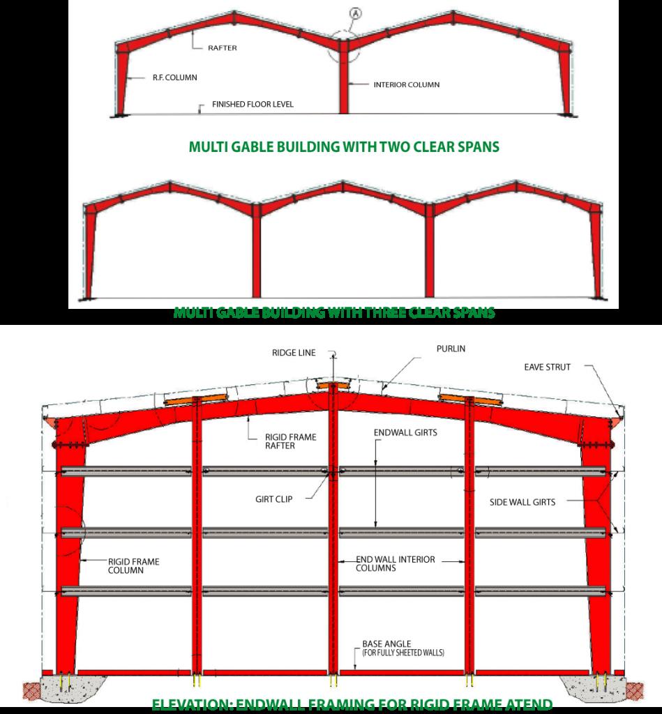 Framing System